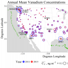 Image: plotted graph of measured annual mean Nickel concentrations.